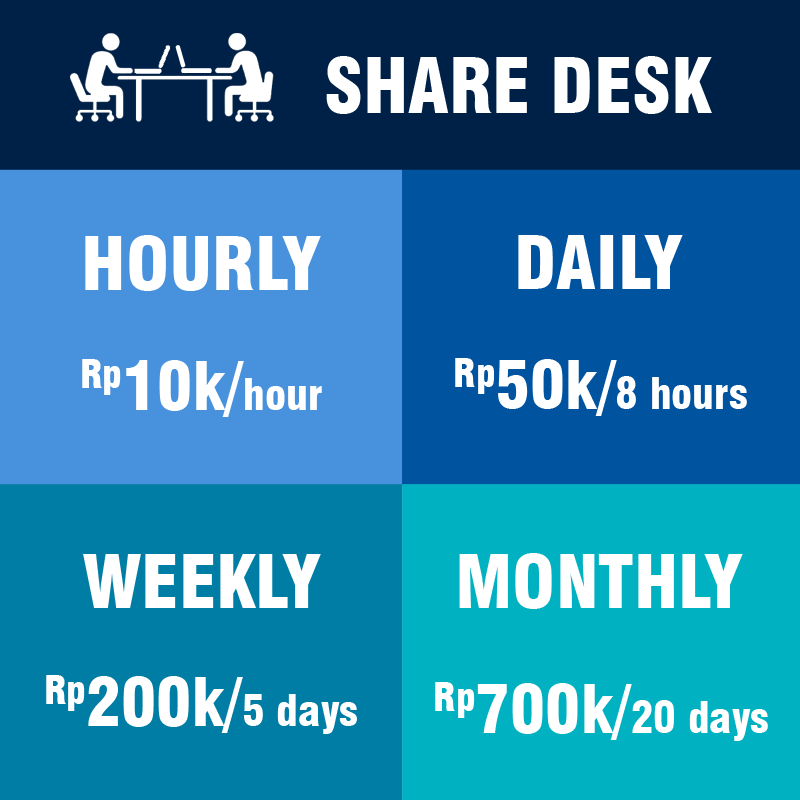 share desk pricing